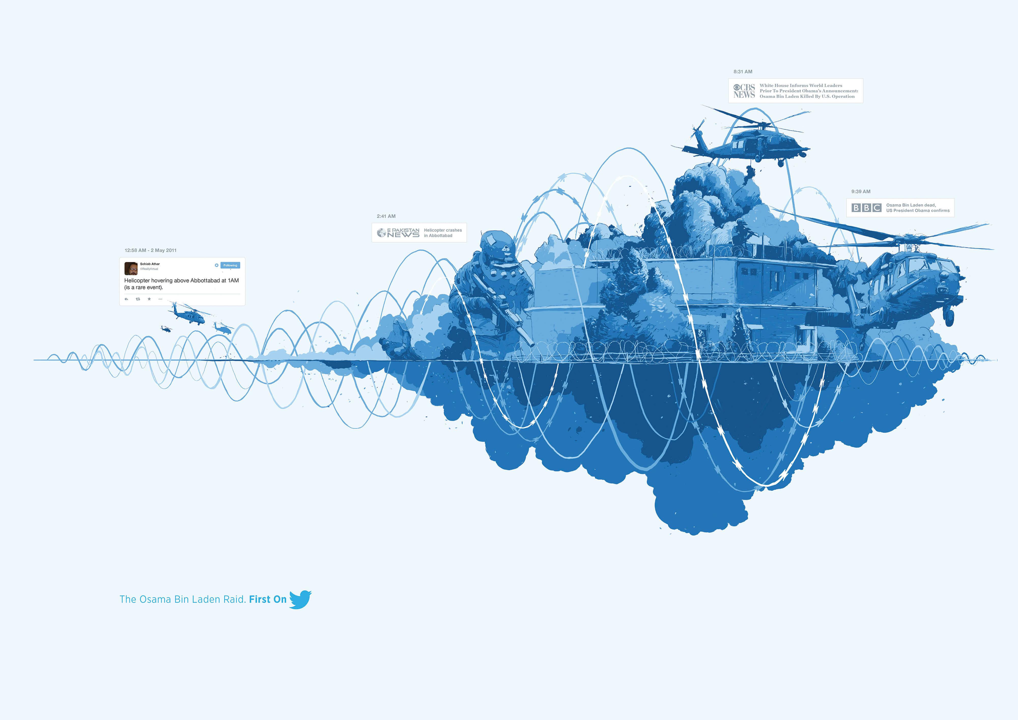 impacto-twitter